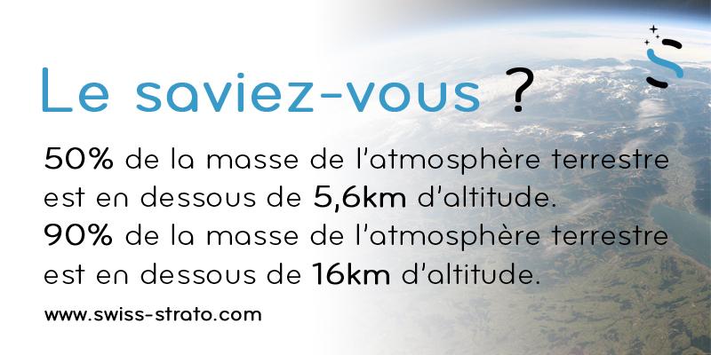 Masse de l'atmosphère